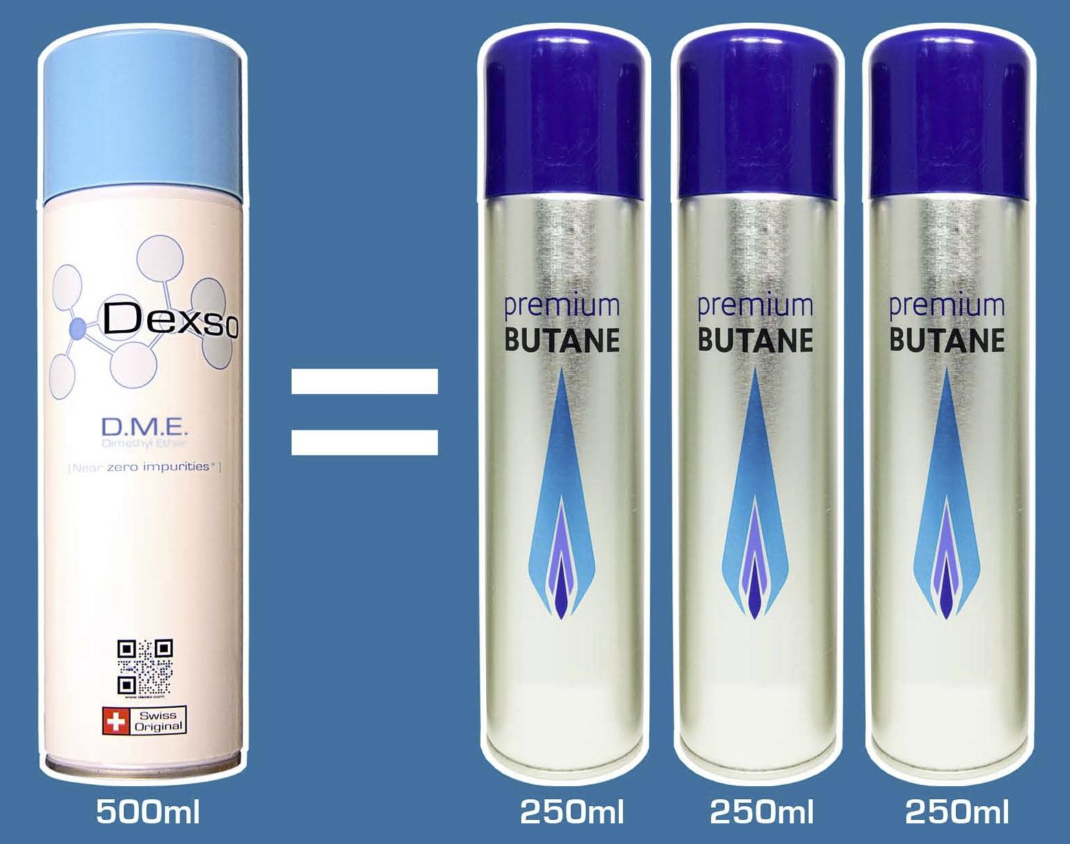 Le Gaz Butane dedans quel gaz utiliser pour vos extractions de bho ? headshops.fr